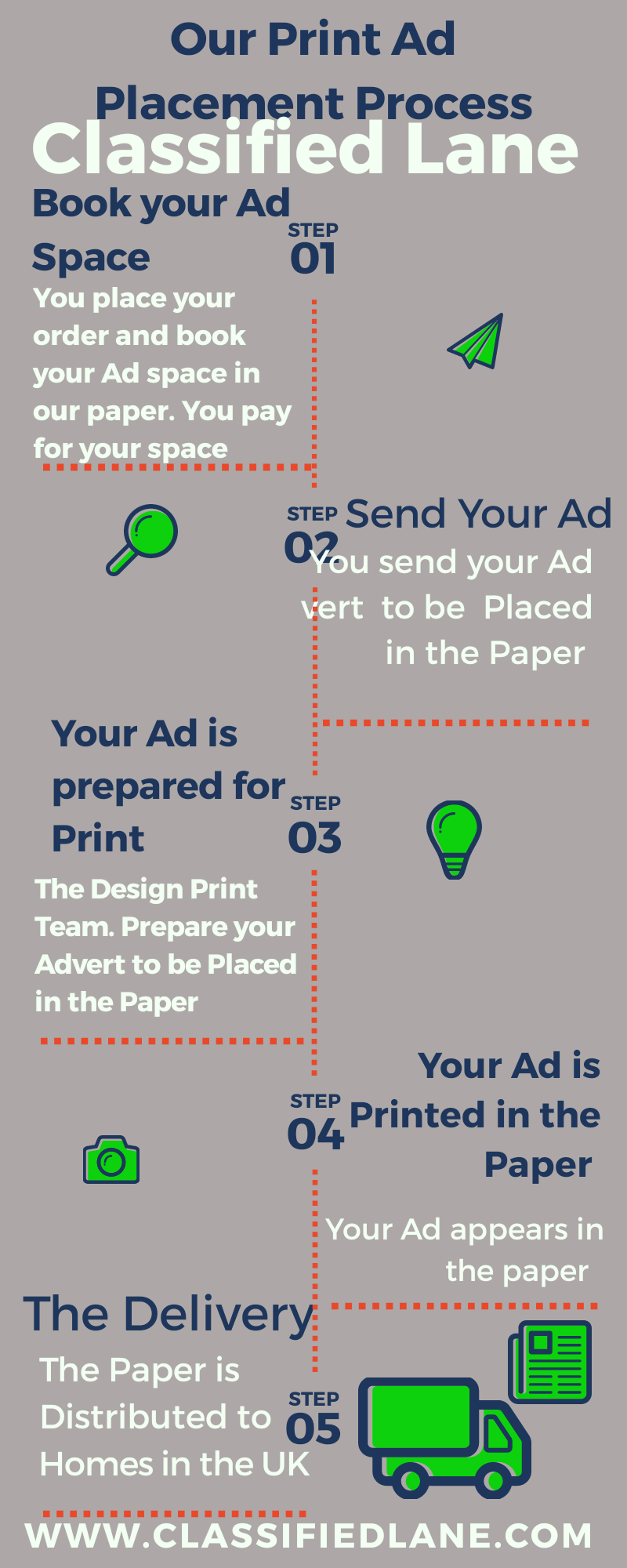 Free Ads Small businesses Advertising