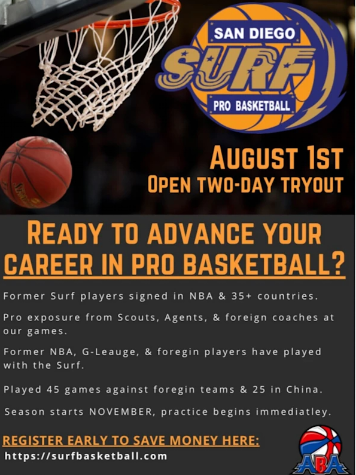 Ready to Advanced your career in PRO Basketball?